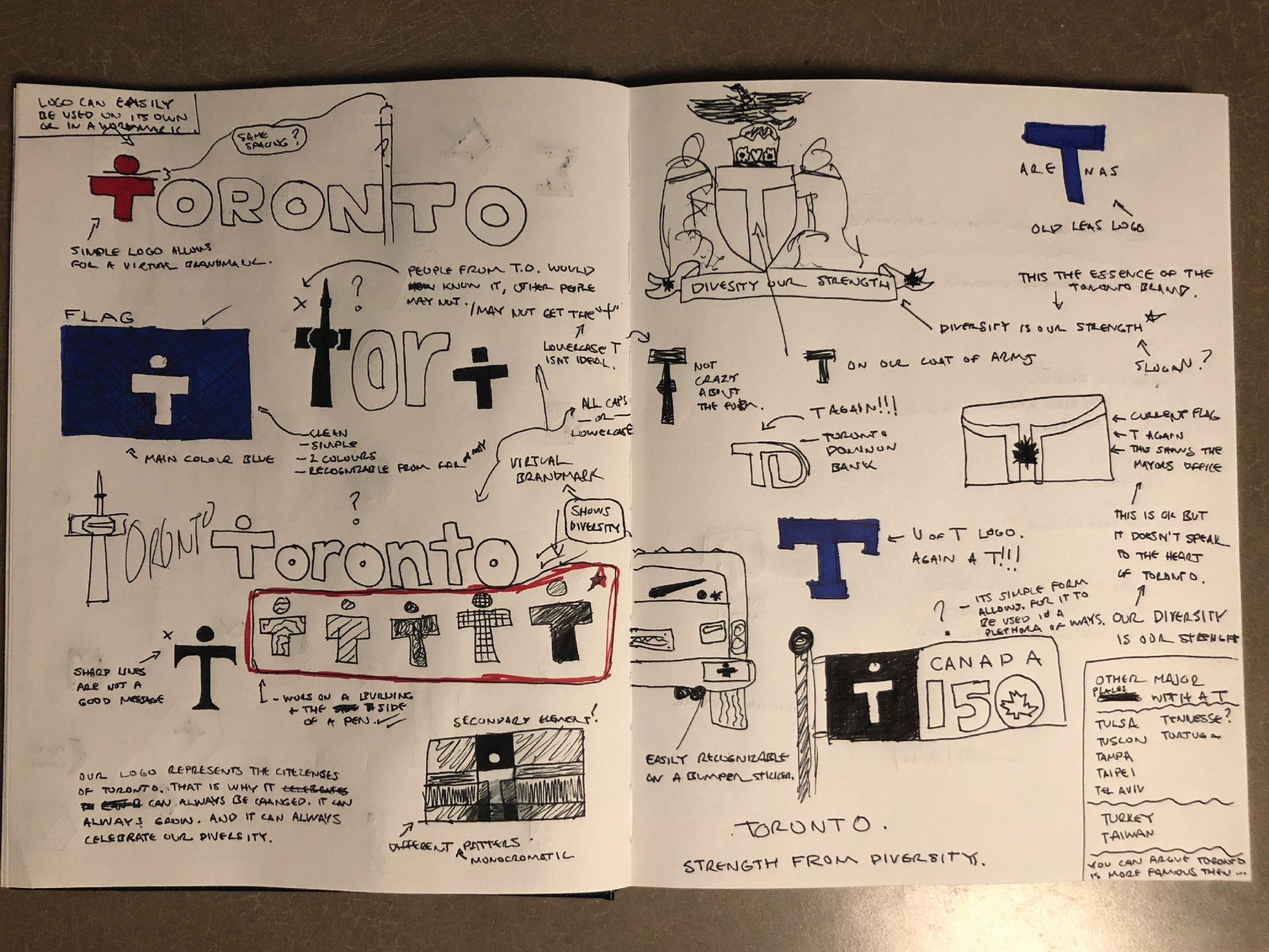 RoughWork-Toronto_BrandBook-02